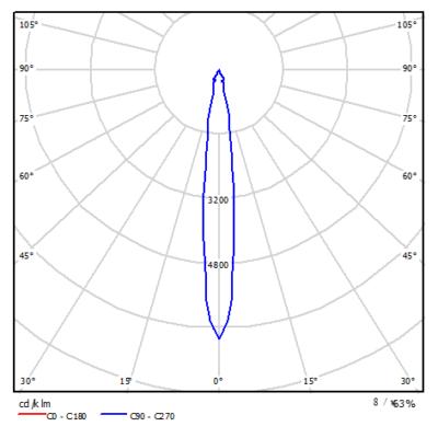 Delta Spot_15°