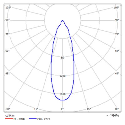 Delta Spot_45°