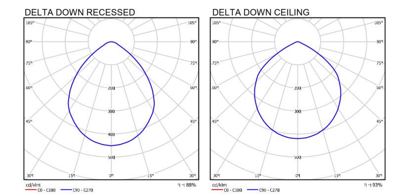 delta_downlight_valonjakauma.jpg