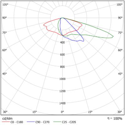SIRIUS M 01 740 2v0