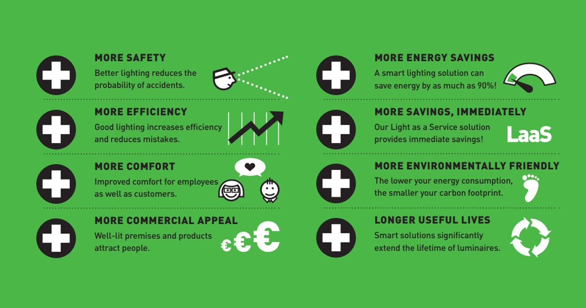 Smart Lighting Solutions [Explained]   Greenled