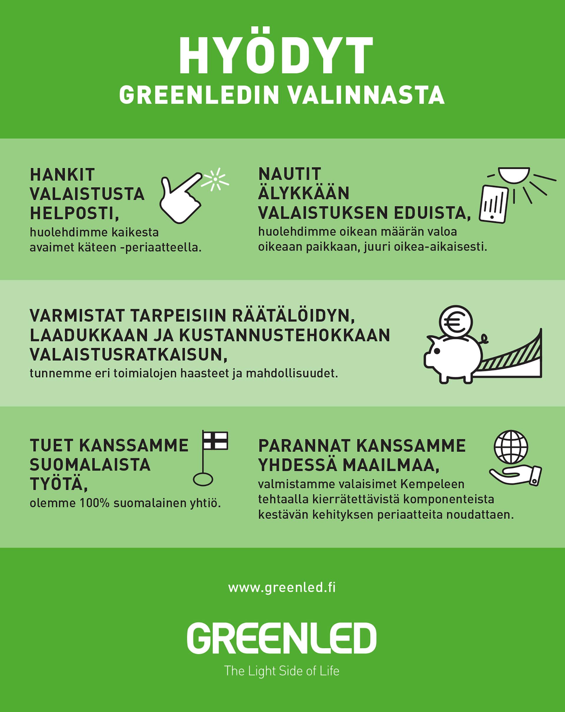 Greenled on toteuttanut jo lähes 1000 kokonaisvaltaista valaistusprojektia 10 eri maassa. Miksi yhä useampi valitsee valaistusmuutokseen kumppanikseen juuri meidät?
