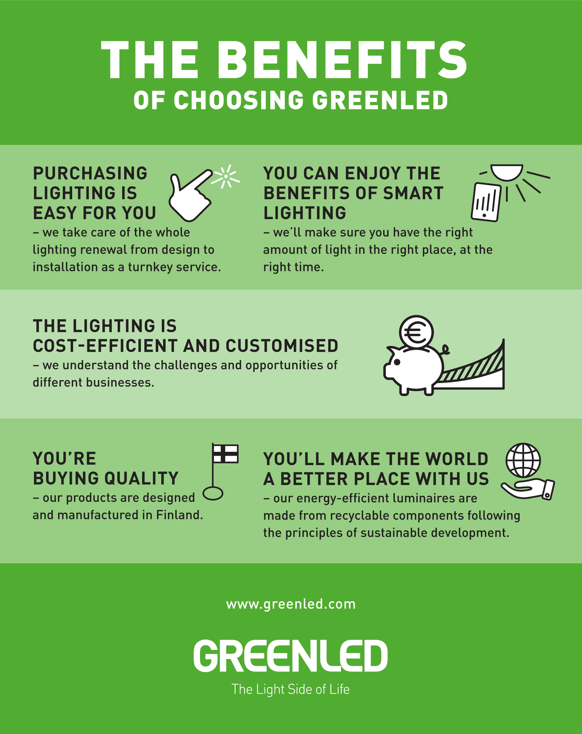 The Benefits of Choosing Greenled as your lighting solution partner