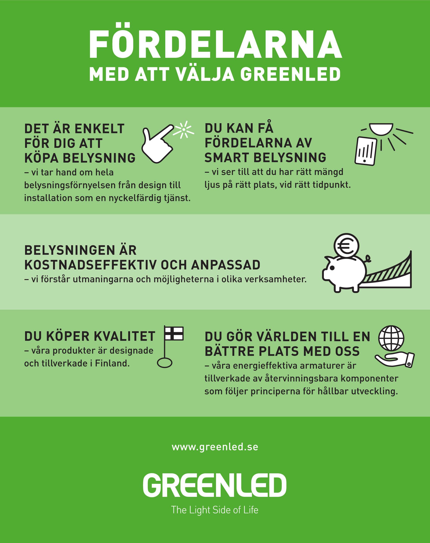 Fördelarna med att välja Greenled