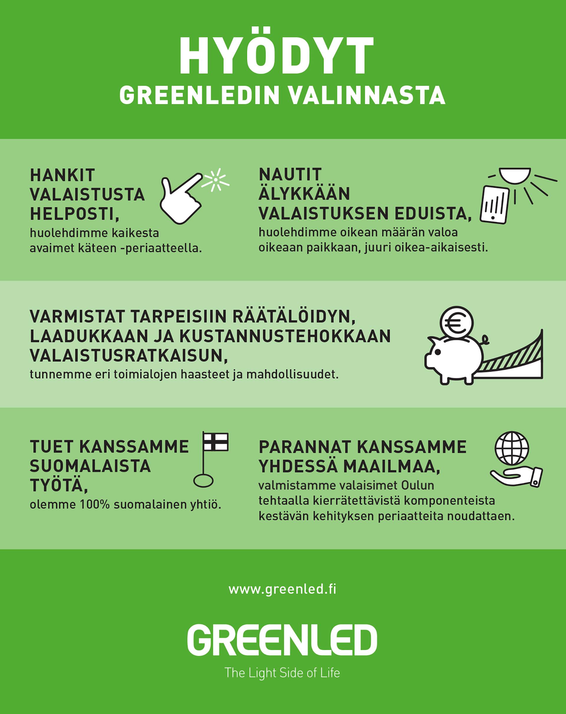 Miksi valaistuskumppaniksi kannattaa valita Greenled? Tässä 5 hyvää syytä