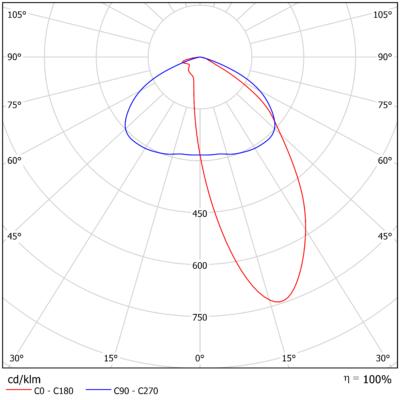 Asymmetrinen^2^