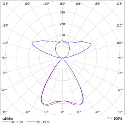 68º musta optiikka D40-U60