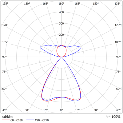 68º musta optiikka D50-U50