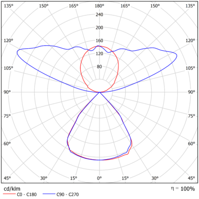 81º musta optiikka D30-U70