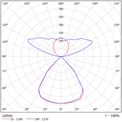 81º musta optiikka D45-U55