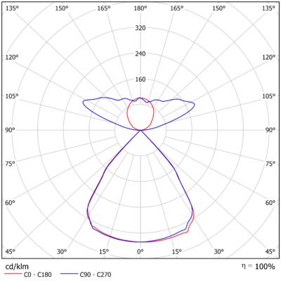 81º musta optiikka D50-U50