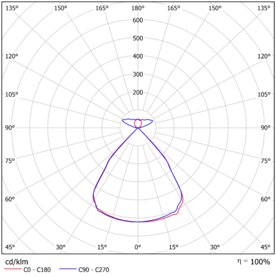 81º musta optiikka D75-U25