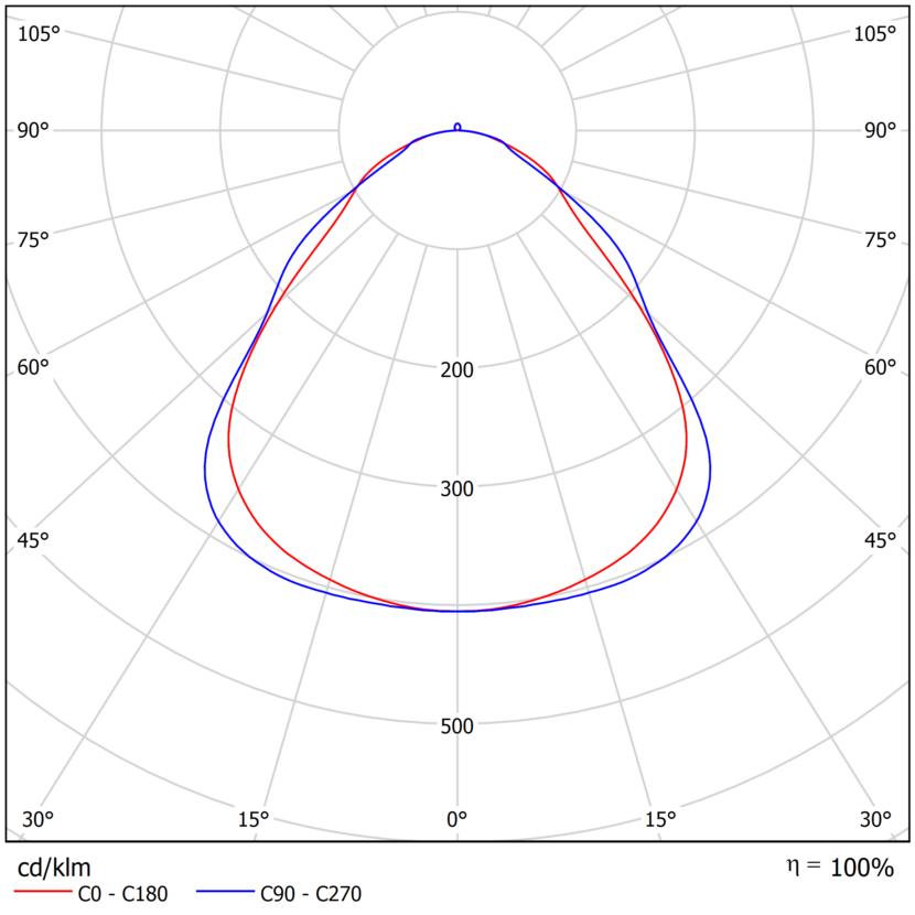 Square Basic Microprism
