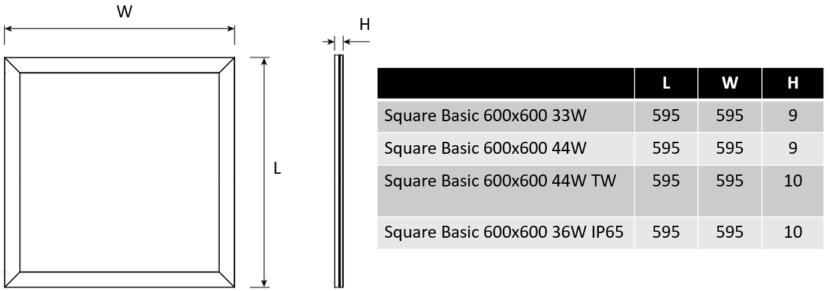 Square Basic mittakuva